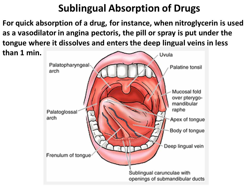 diazepam sublingual absorption