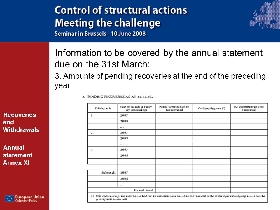 Information to be covered by the annual statement due on the 31st March: