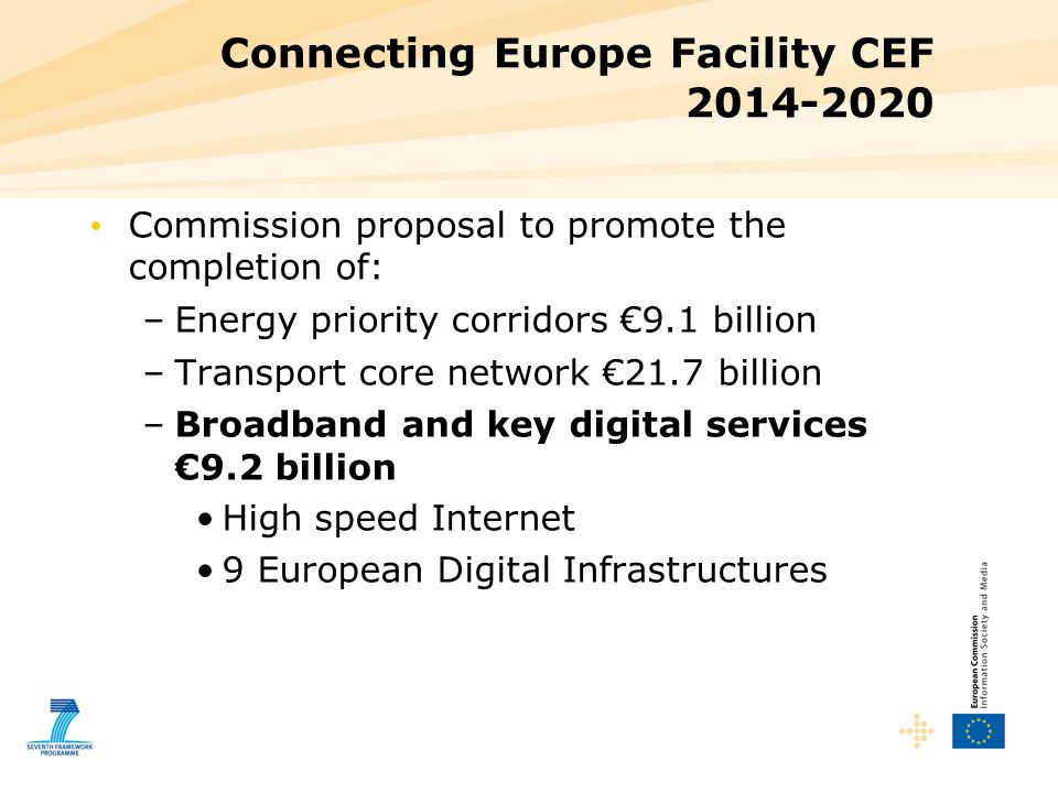 Connecting Europe Facility CEF 2014-2020