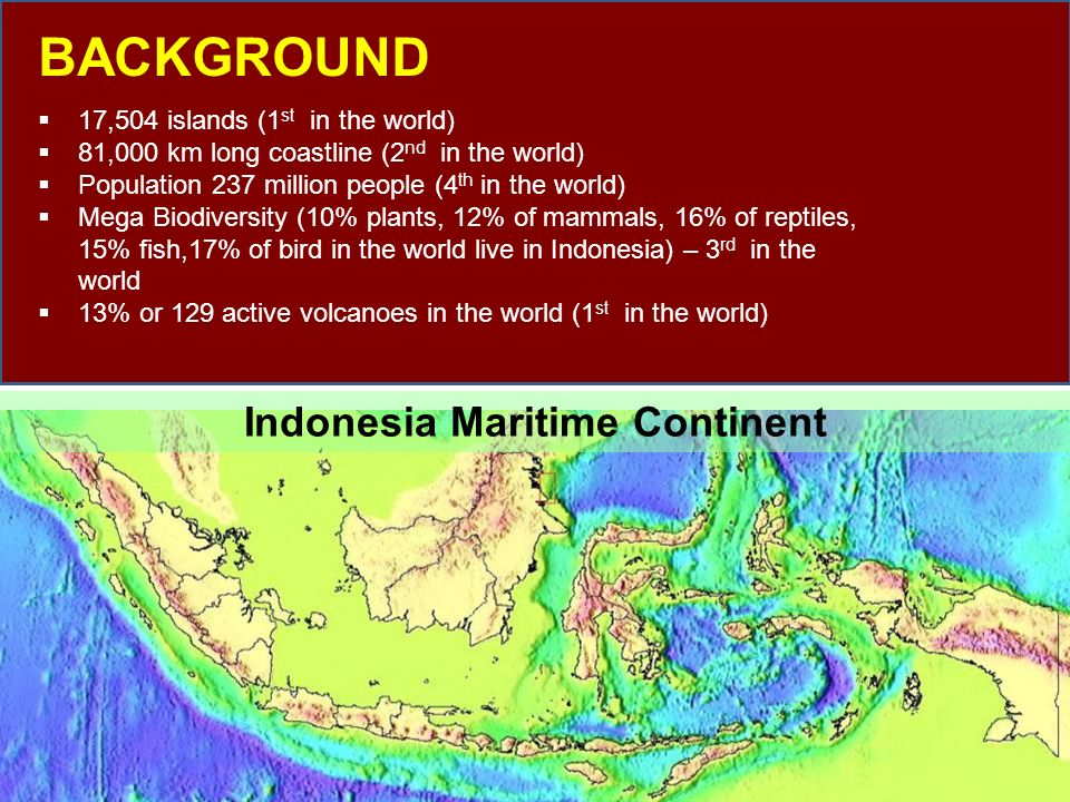 Indonesia Maritime Continent
