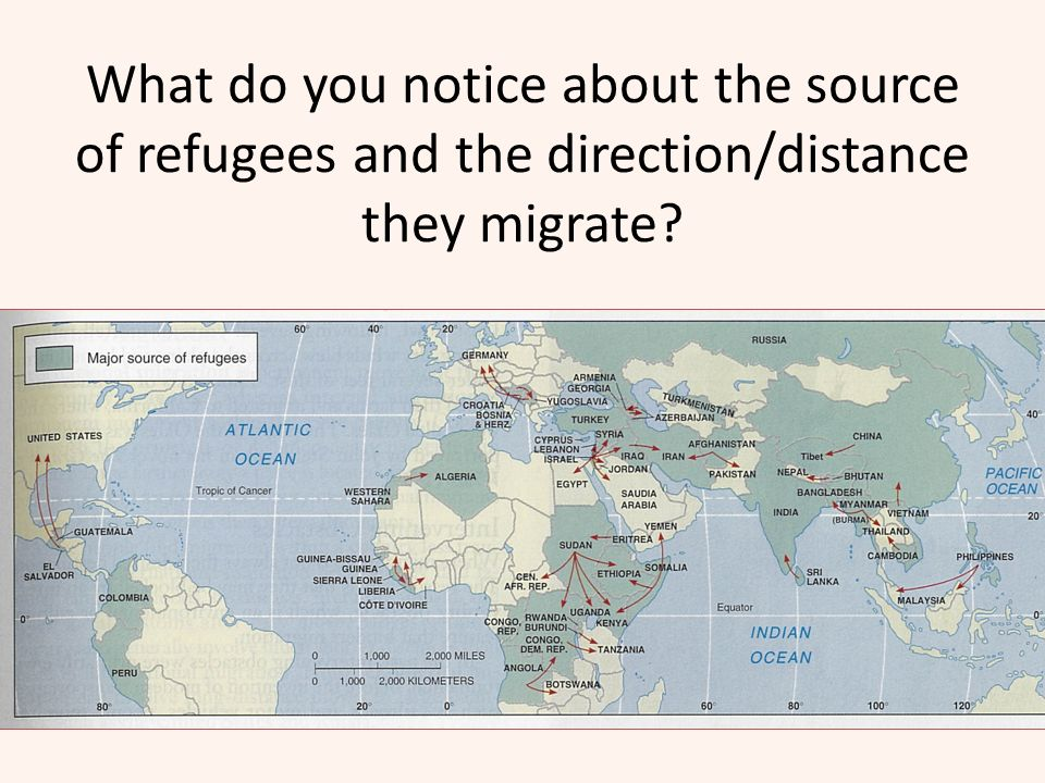 What do you notice about the source of refugees and the direction/distance they migrate