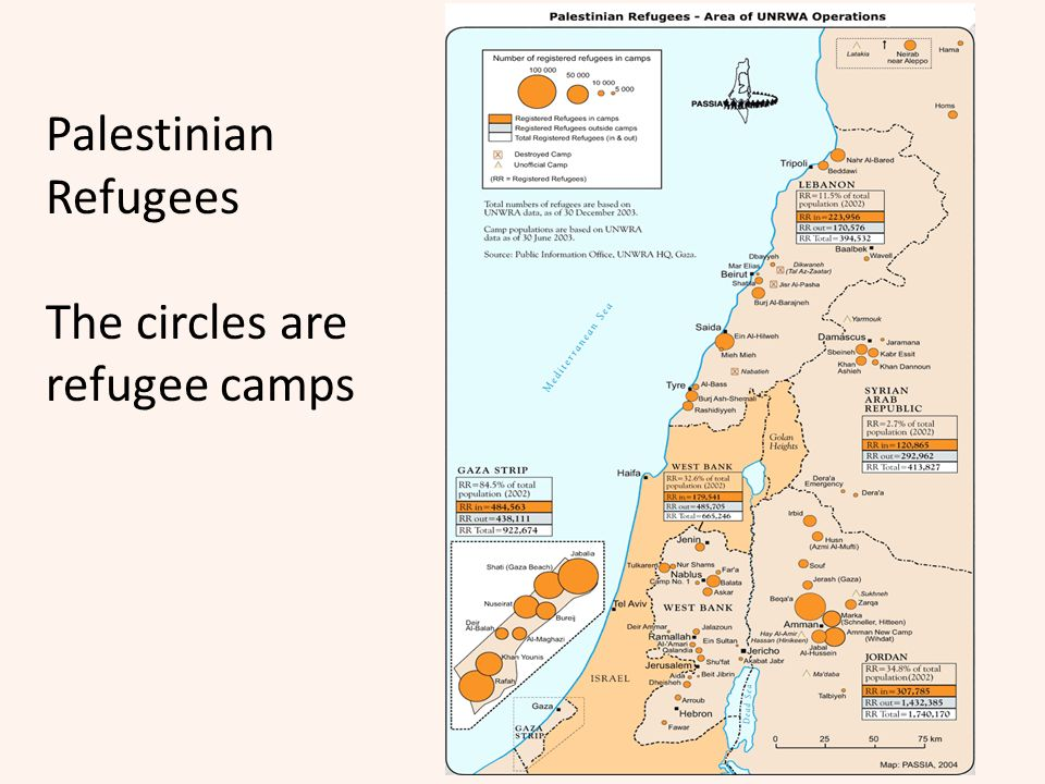 Palestinian Refugees The circles are refugee camps