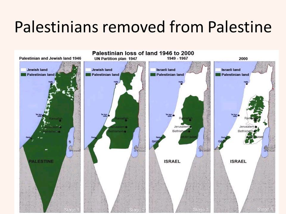 Palestinians removed from Palestine