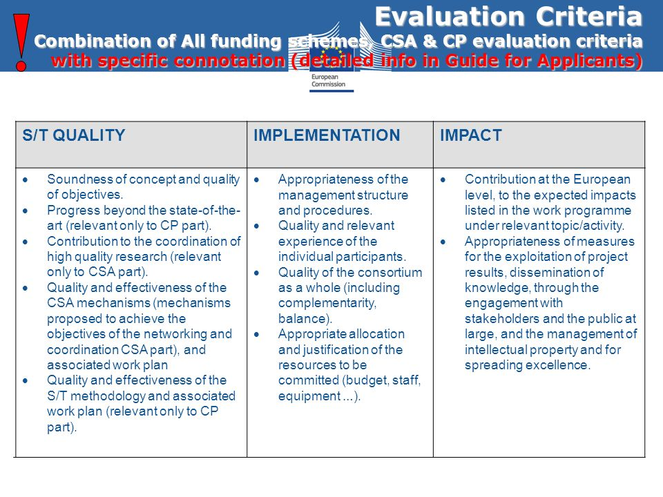 Evaluation Criteria Combination of All funding schemes, CSA & CP evaluation criteria with specific connotation (detailed info in Guide for Applicants)