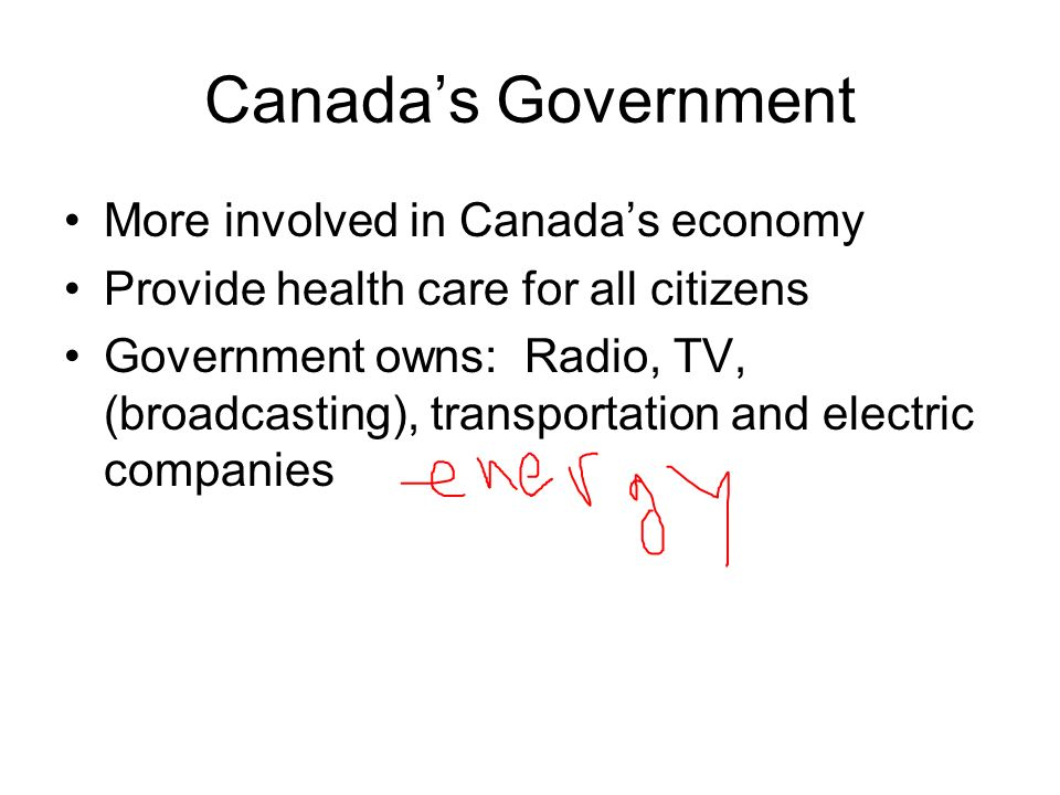 Canada's Government More involved in Canada's economy