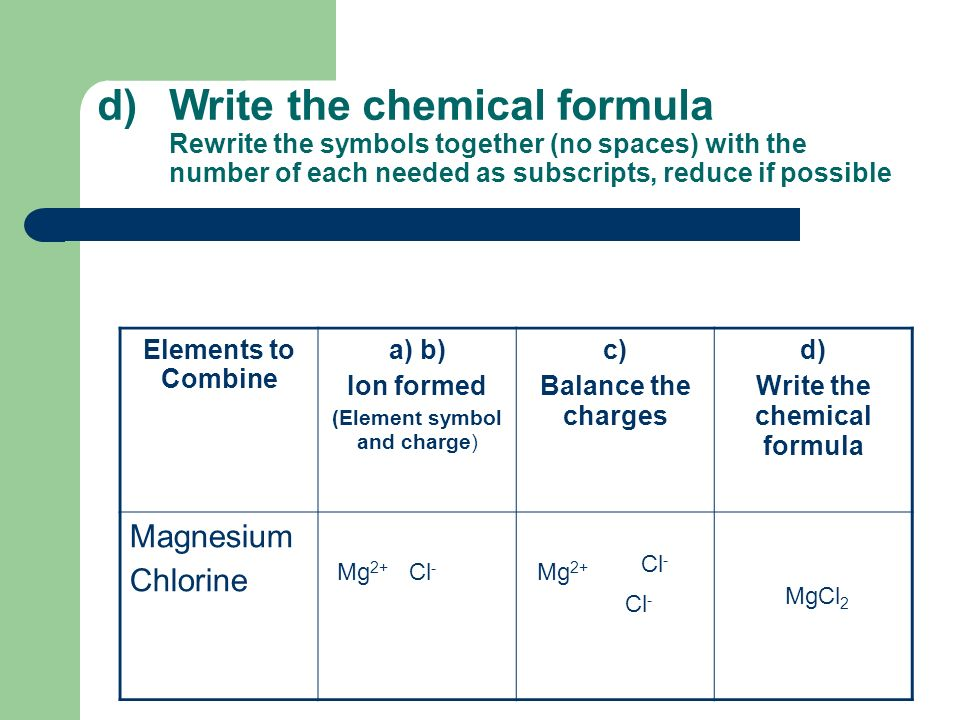 Write the chemical formula