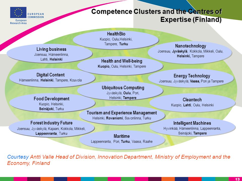 Competence Clusters and the Centres of Expertise (Finland)