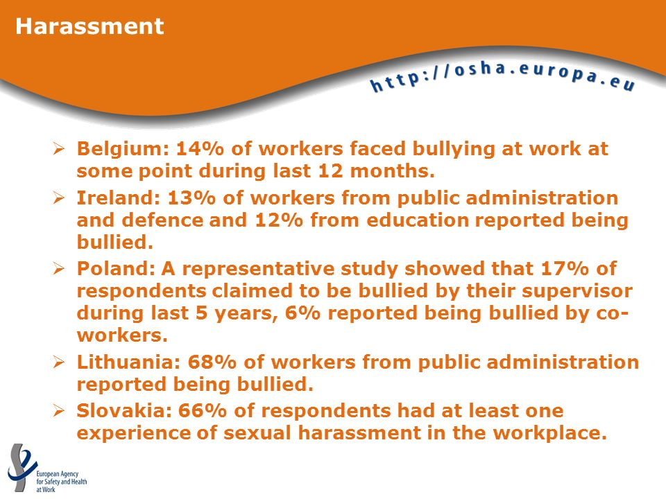Harassment Belgium: 14% of workers faced bullying at work at some point during last 12 months.