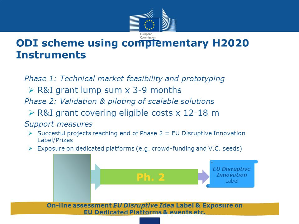ODI scheme using complementary H2020 Instruments