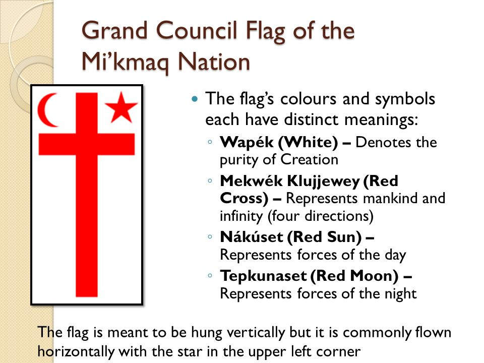 Mikmaq Land Symbols Ppt Video Online Download