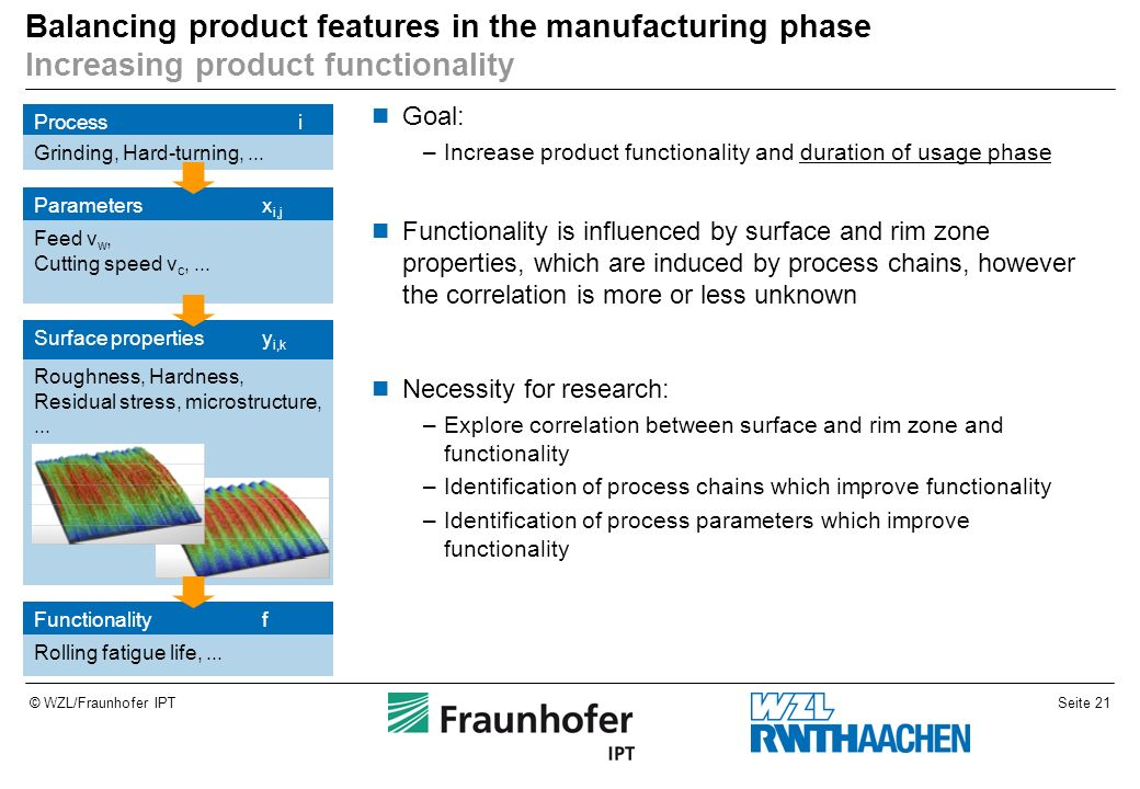 Balancing product features in the manufacturing phase Increasing product functionality