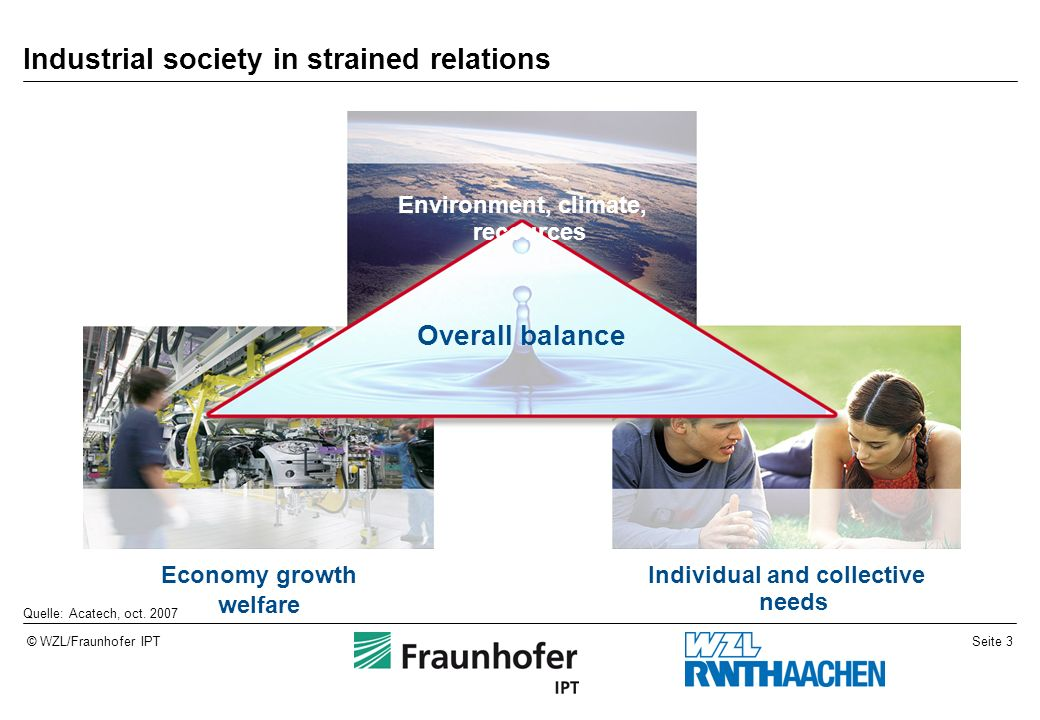 Industrial society in strained relations