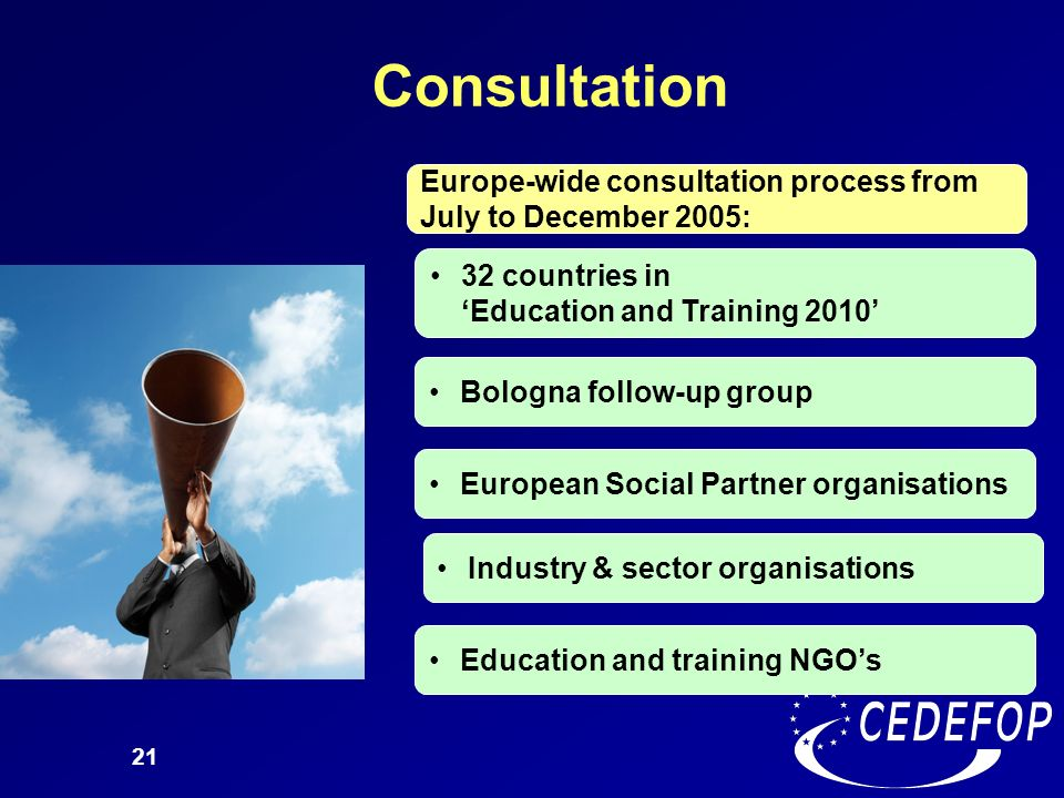 Consultation Europe-wide consultation process from July to December 2005: 32 countries in 'Education and Training 2010'