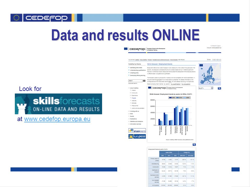 Data and results ONLINE