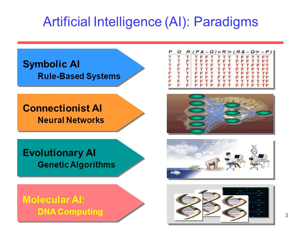 Data Mining Machine Learning Introduction Ppt Download