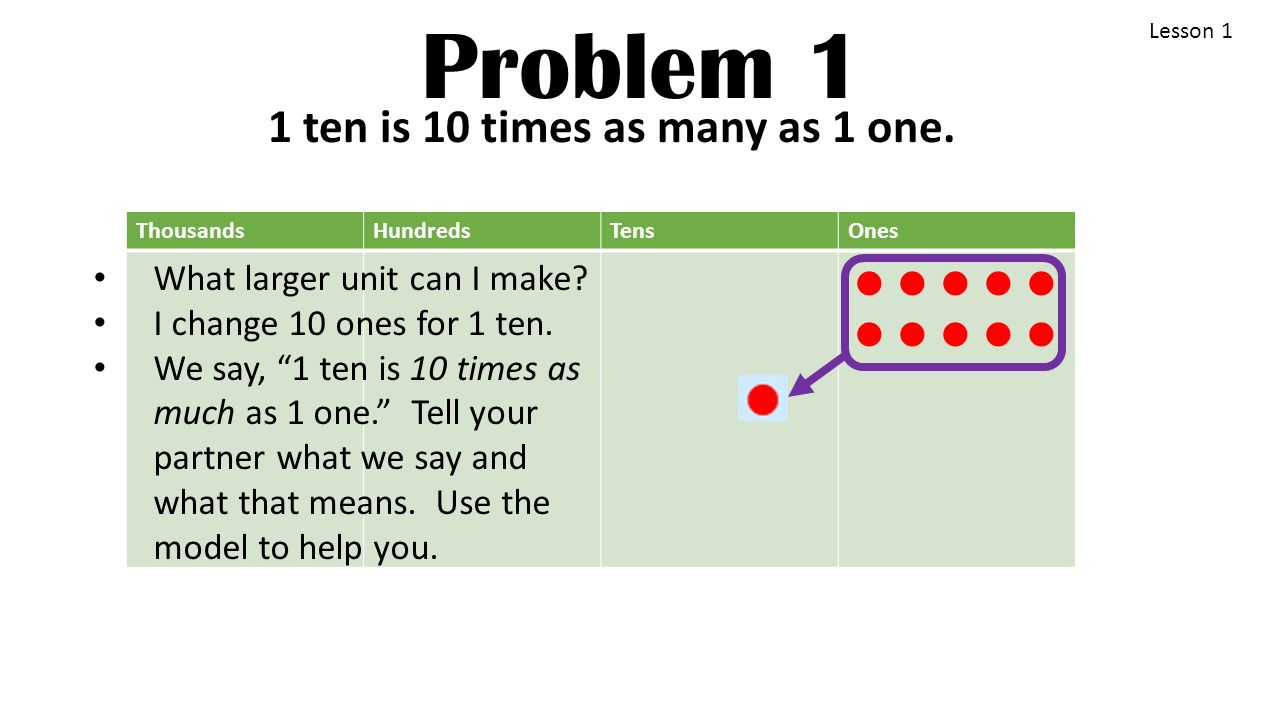 Topic a: Place value of multi-digit whole numbers - ppt video online ...