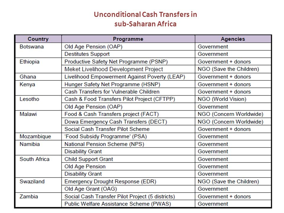 Unconditional Cash Transfers in