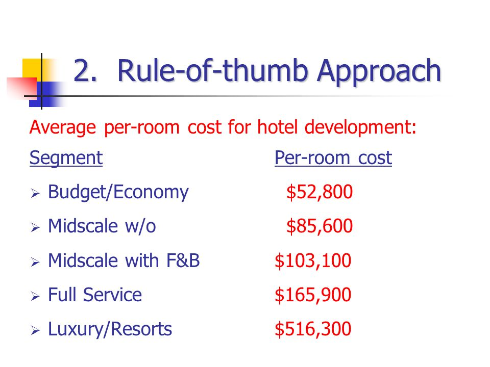 How To Calculate Hubbart Room Rate Formula