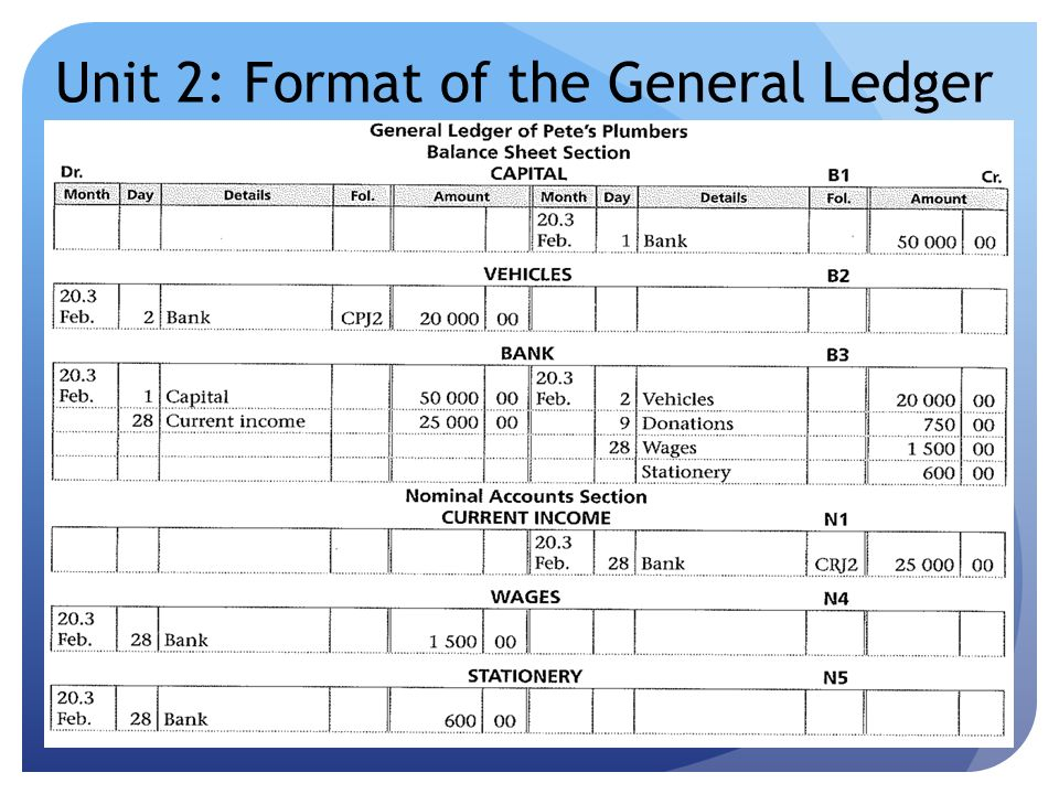 13 unit 2 format of the general ledger