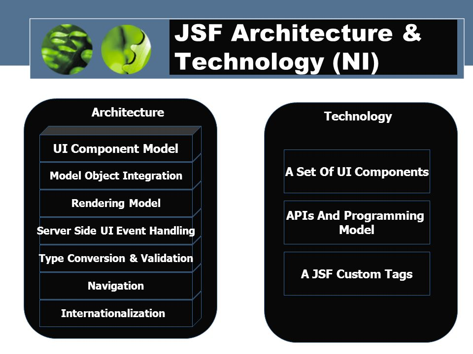 JSF road map (NI) Clientside validation Show problems - ppt