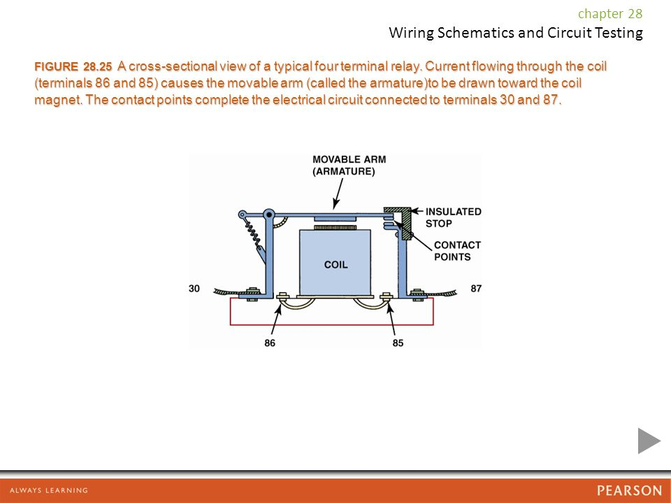 Pleasant Wiring Schematics And Circuit Testing Ppt Video Online Download Wiring Cloud Hisonuggs Outletorg