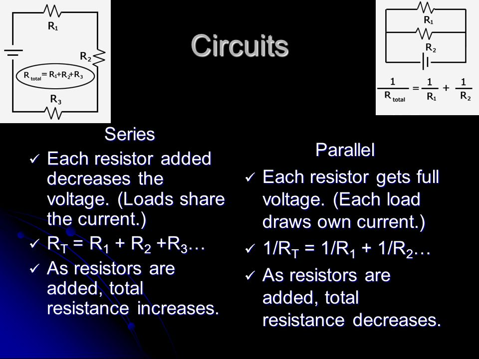 Circuits Series. Each resistor added decreases the voltage. (Loads share the current.) RT = R1 + R2 +R3…