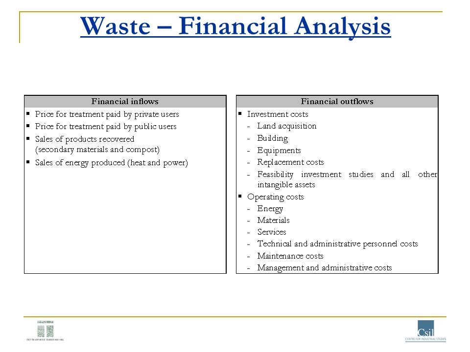 Waste – Financial Analysis
