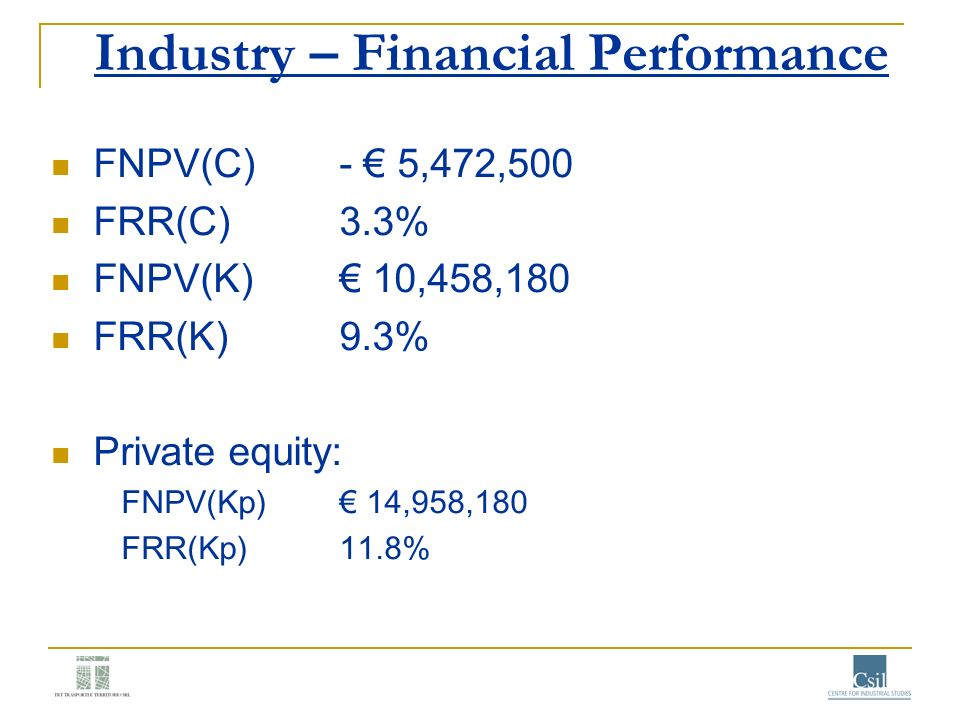 Industry – Financial Performance