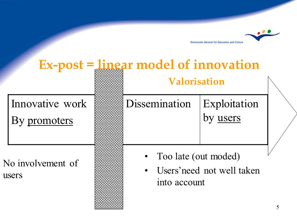 Ex-post = linear model of innovation Valorisation