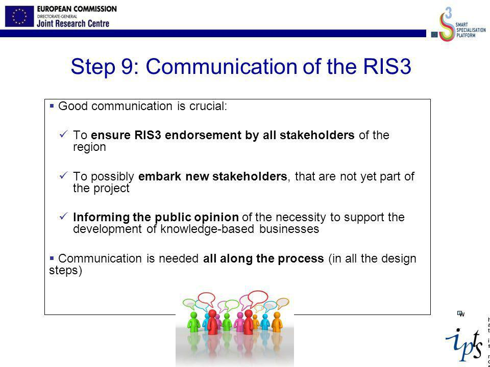 Step 9: Communication of the RIS3
