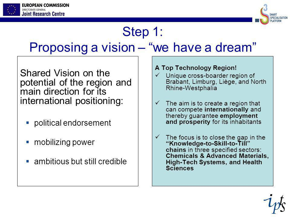 Step 1: Proposing a vision – we have a dream