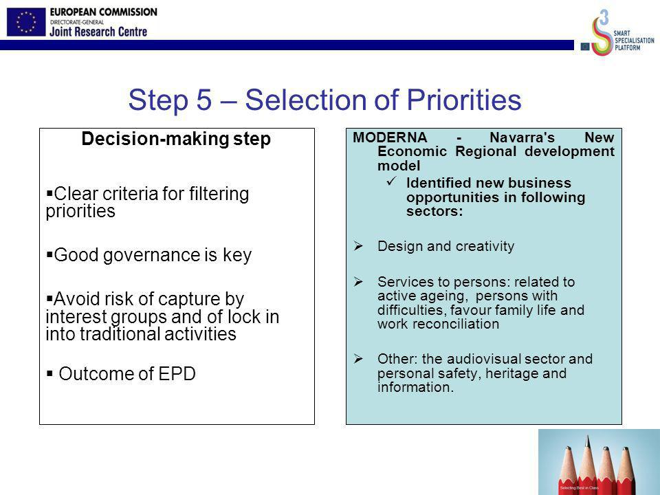 Step 5 – Selection of Priorities
