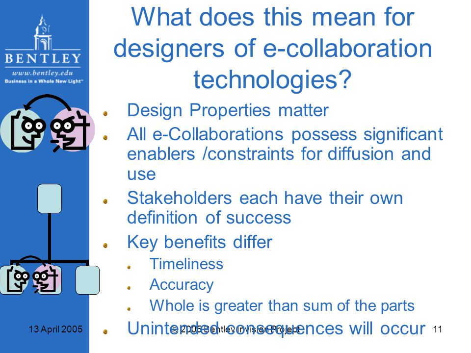 What does this mean for designers of e-collaboration technologies