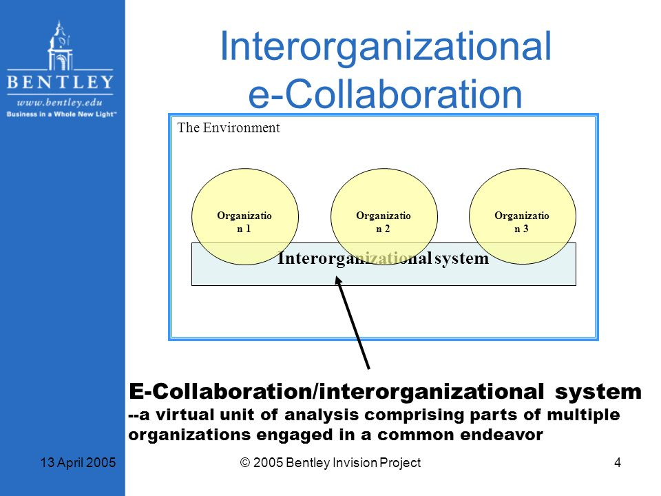 Interorganizational e-Collaboration