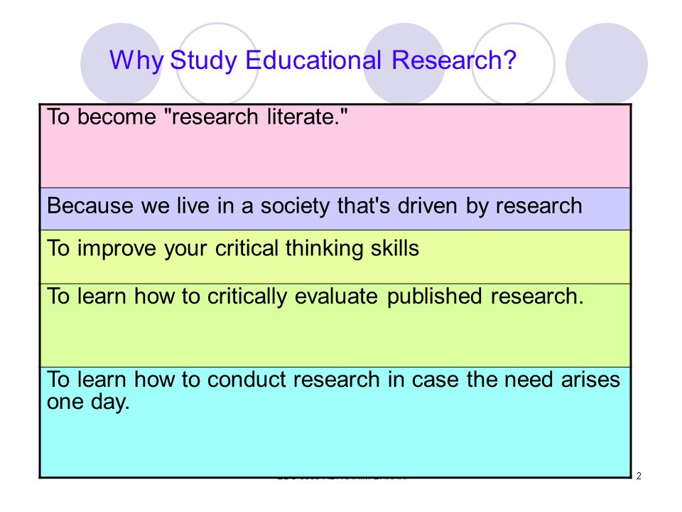 Why Study Educational Research