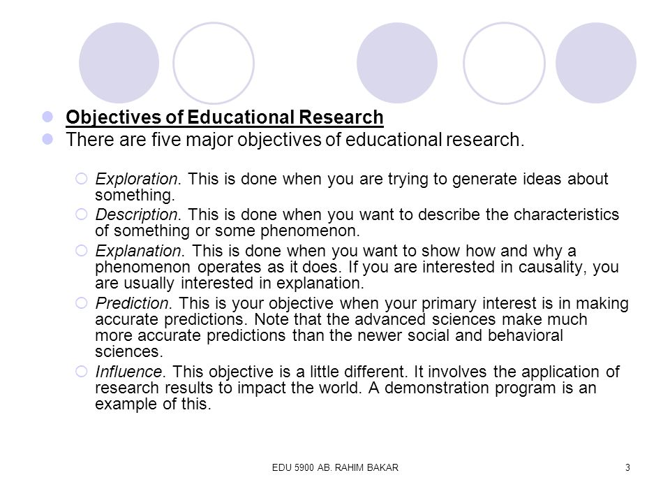 Objectives of Educational Research