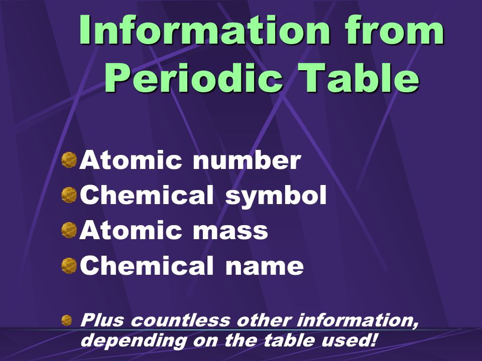 atomic number chemical symbol atomic mass chemical name plus countless other information depending on the table used information from periodic table