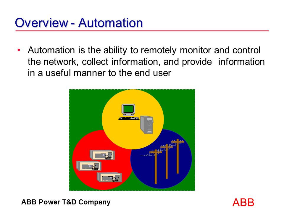 Distribution Automation Overview, Activities, and Roadmap ... on