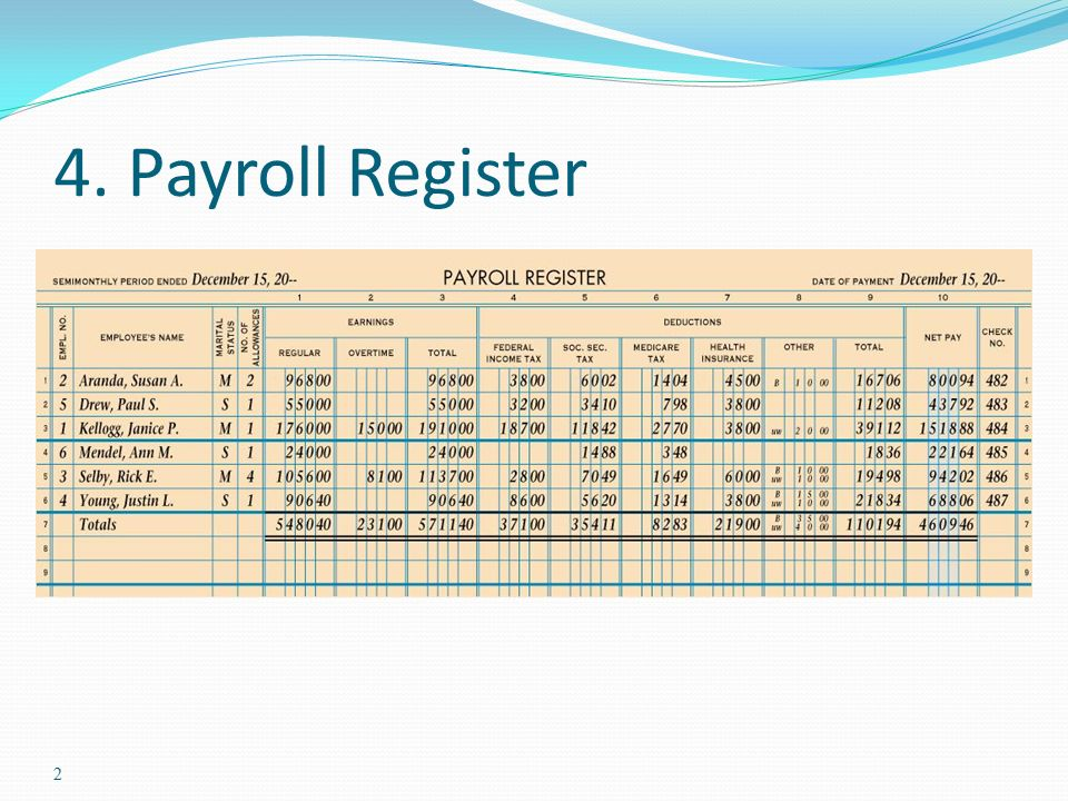 Payroll Accounting Taxes And Reports Ppt Video Online