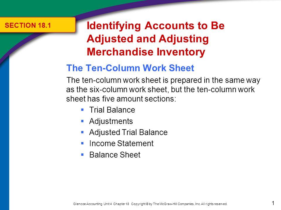 Section 181 The Tencolumn Work Sheet Ppt Download. Identifying Accounts To Be Adjusted And Adjusting Merchandise Inventory. Worksheet. Ten Column Worksheet In Accounting At Clickcart.co