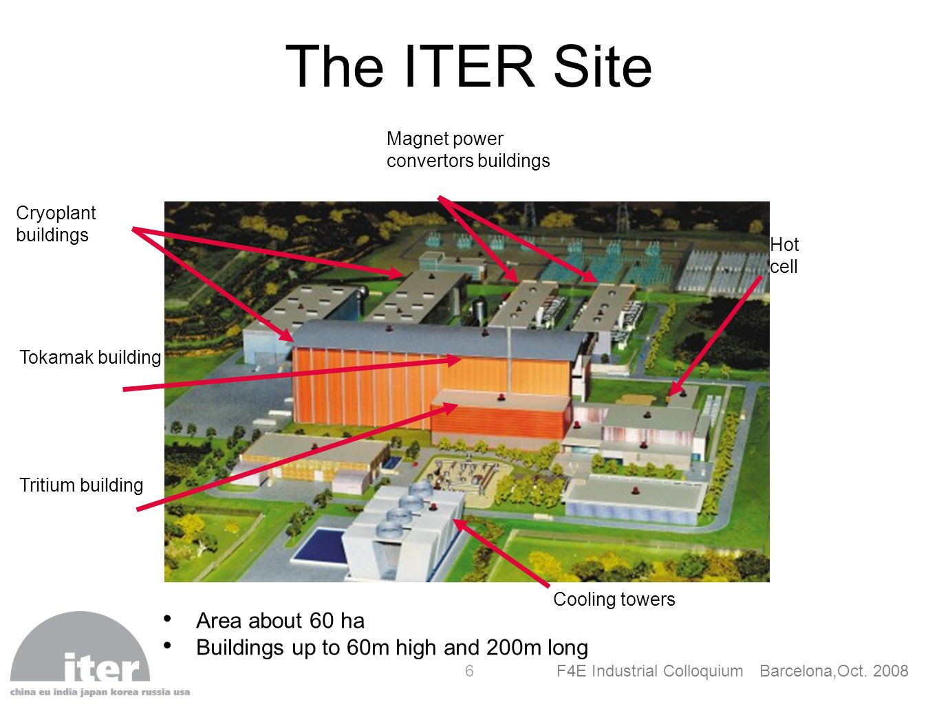 The ITER Site Area about 60 ha Buildings up to 60m high and 200m long