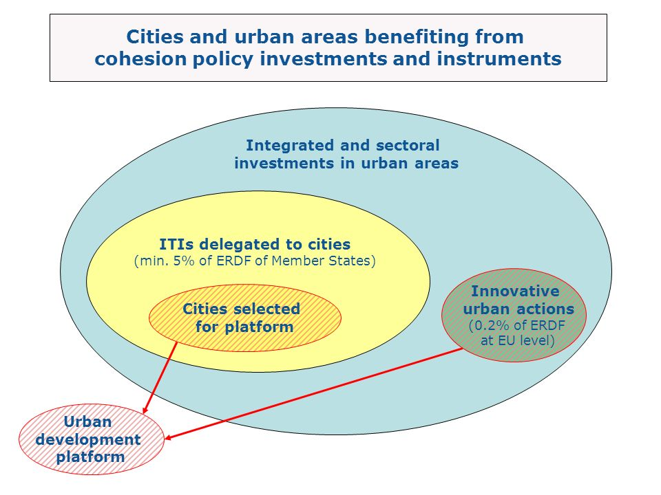 Cities and urban areas benefiting from cohesion policy investments and instruments