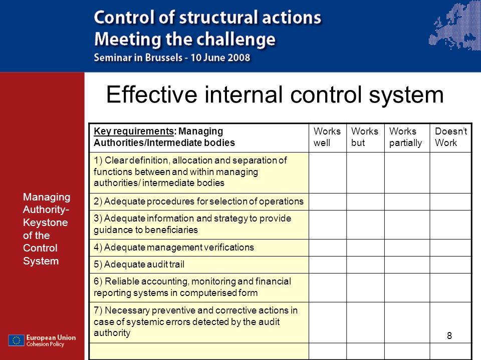 Effective internal control system