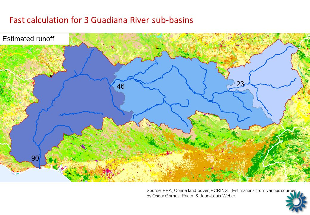 Fast calculation for 3 Guadiana River sub-basins