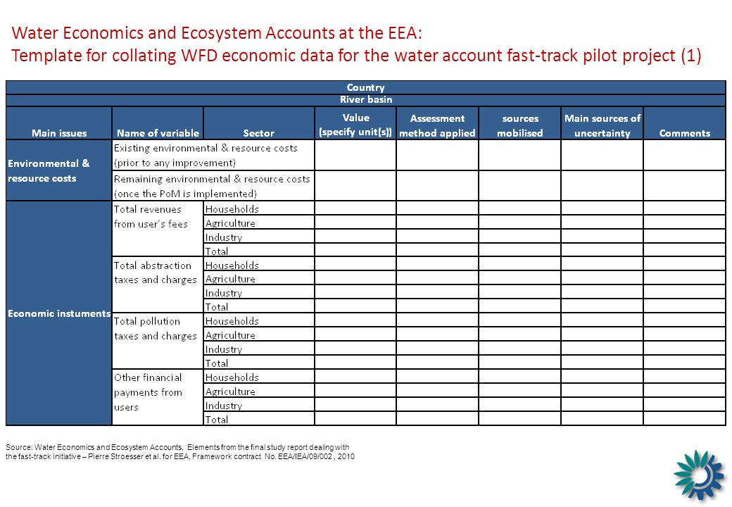 Water Economics and Ecosystem Accounts at the EEA: Template for collating WFD economic data for the water account fast-track pilot project (1)