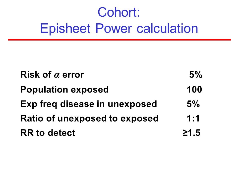 Cohort: Episheet Power calculation