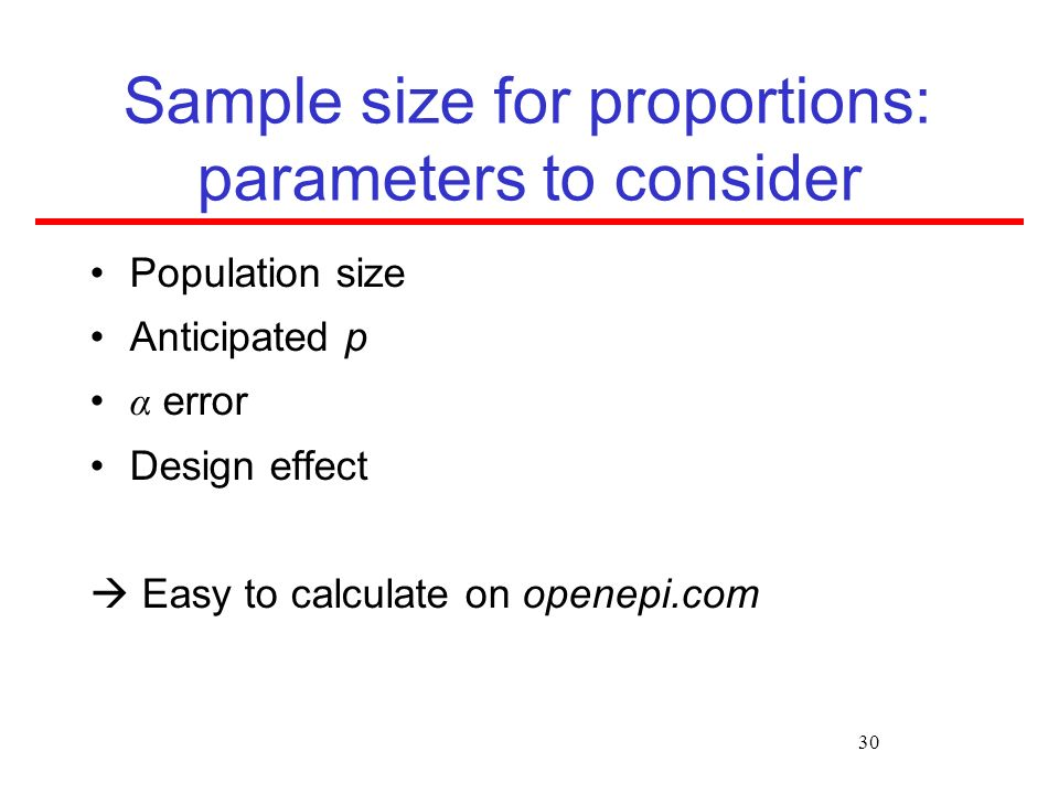 Sample size for proportions: parameters to consider
