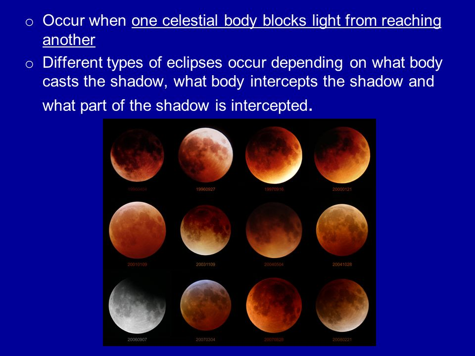 Occur when one celestial body blocks light from reaching another