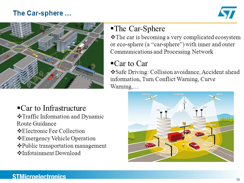 The Car-Sphere Car to Car Car to Infrastructure The Car-sphere …