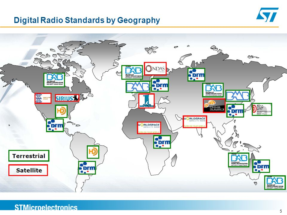 Digital Radio Standards by Geography